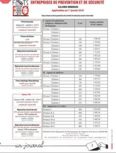 grille des salaires des agents de sécurité privée en France au 01/01/2019