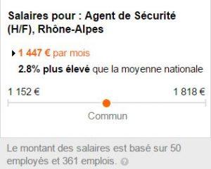 salaire médian agent de sécurité rhône-alpes