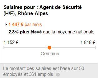 Travailler comme agent de sécurité en Rhône-Alpes
